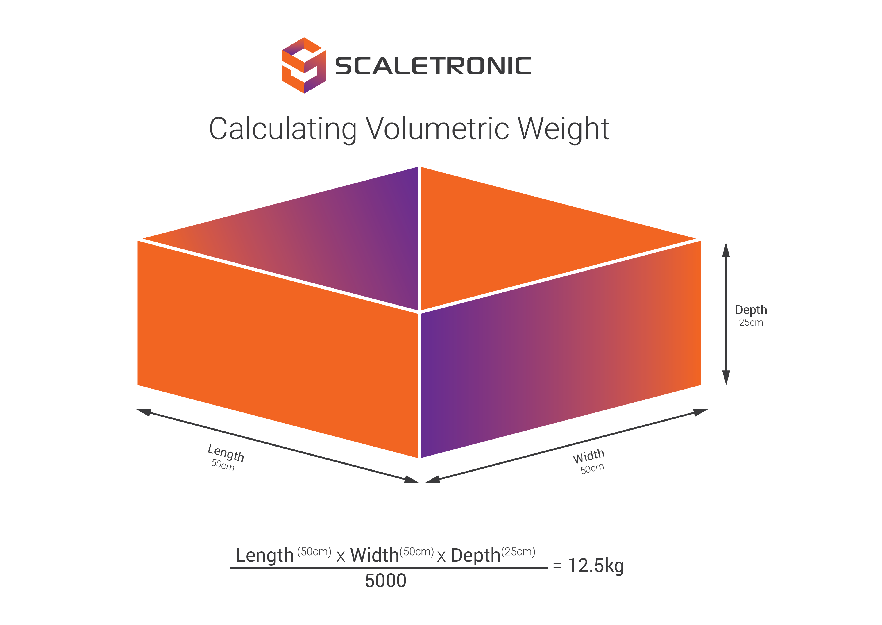 Scaletronic Volume Weight Systems Volume Weight formula
